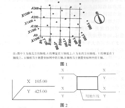 双向开合屋顶结构图