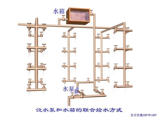 设气压给水装置的给水方式图片