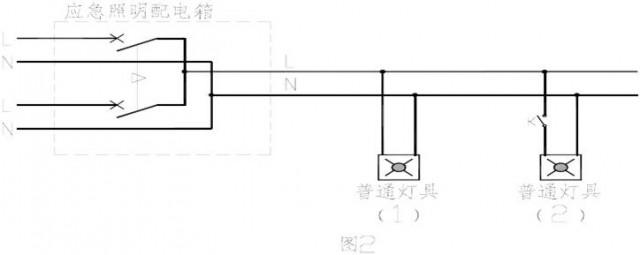 火灾应急照明的配电设计 一.应急照明的分类 应急照明是因正常电源失效而启用的照明。 应急照明包括: (1)正常照明失效时,为继续工作(或暂时继续工作)而设的备用照明 (2)为使人员在火灾情况下,能从室内安全撤离至室外(或某一安全地区) 而设置的疏散照明; (3)正常照明突然中断,为确保处于潜在危险的人员安全而设置的安全照明。 《建筑照明设计标准》GB500342004规定: 7.