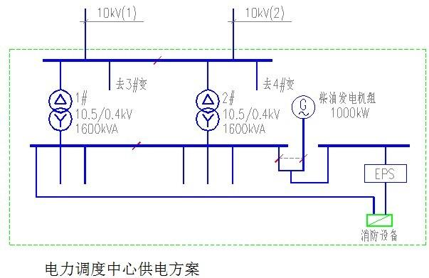 消防供电主接线    《供配电系统设计规范》gb50052-20094.0.