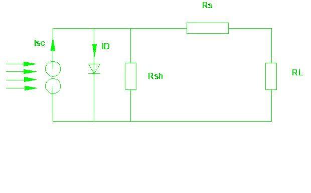 发现西安交大和上  海交大的组件测试仪的光强不均匀