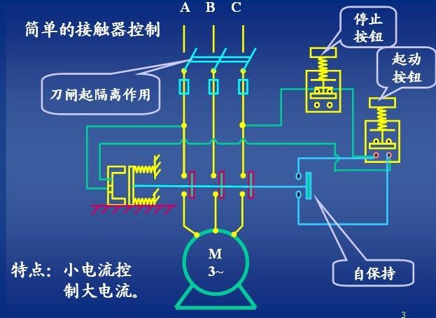 通常习惯将主电路放在线路图的左边而将控制电路放在右边