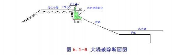 栈桥施工工艺流程 钢管桩与预埋件焊接