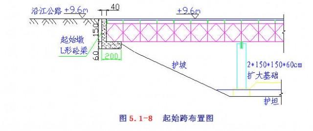 跨江大桥工程钢栈桥施工技术 1、栈桥设计 (1)、栈桥使用要求 1)栈桥承载力应满足: 栈桥满足800kN履带吊在桥面行走及起重要求,300kN混凝土罐车行走及错车 要求。 2)栈桥的宽度设置应满足各种施工车辆行走和错车的要求。 3)栈桥的平面位置不得妨碍钻孔桩施工、钢围堰及承台施工。 4)栈桥高程设计按20年一遇水位设计。 5)栈桥布置应满足XX江航道要求。 (2)、栈桥施工区域划分 1)滩涂区 栈桥自XX