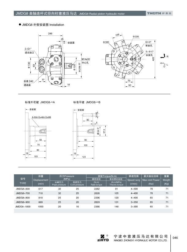 液压泵再制造生产 三一综掘机液压原理图 液压气动系统维修及故障诊断
