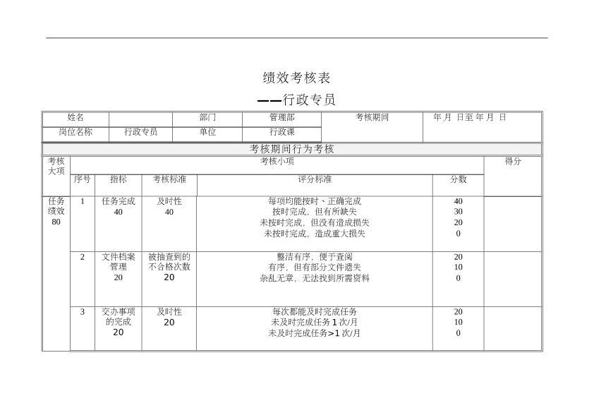行政专员_绩效考核表