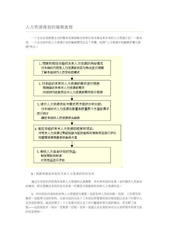 人力资源规划的编制流程