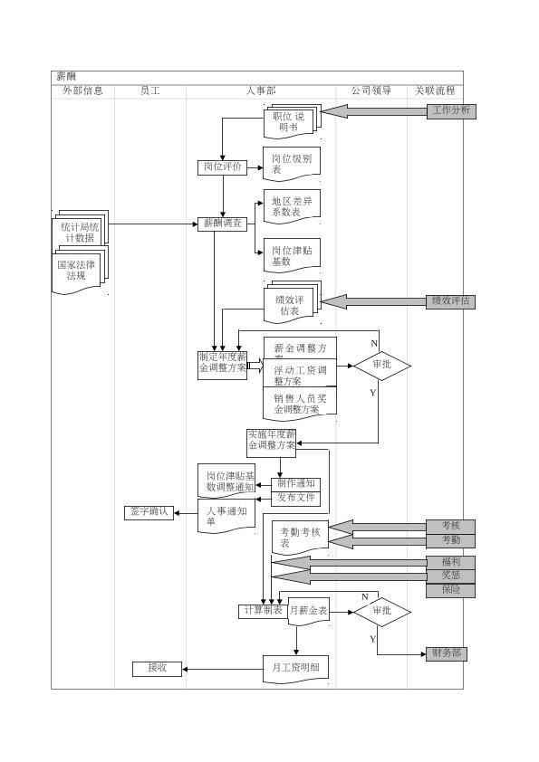pcb手工焊接培训 _如何运用ie提升线体效率 amesim液压元件设计库教程图片